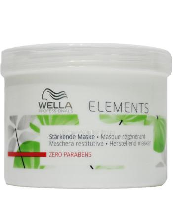 elements_maschera